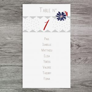 PETALE-plan-table