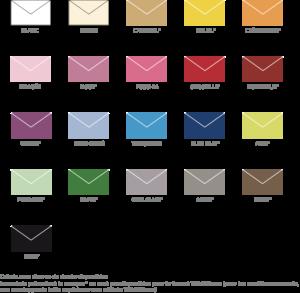 Gamme d'enveloppes